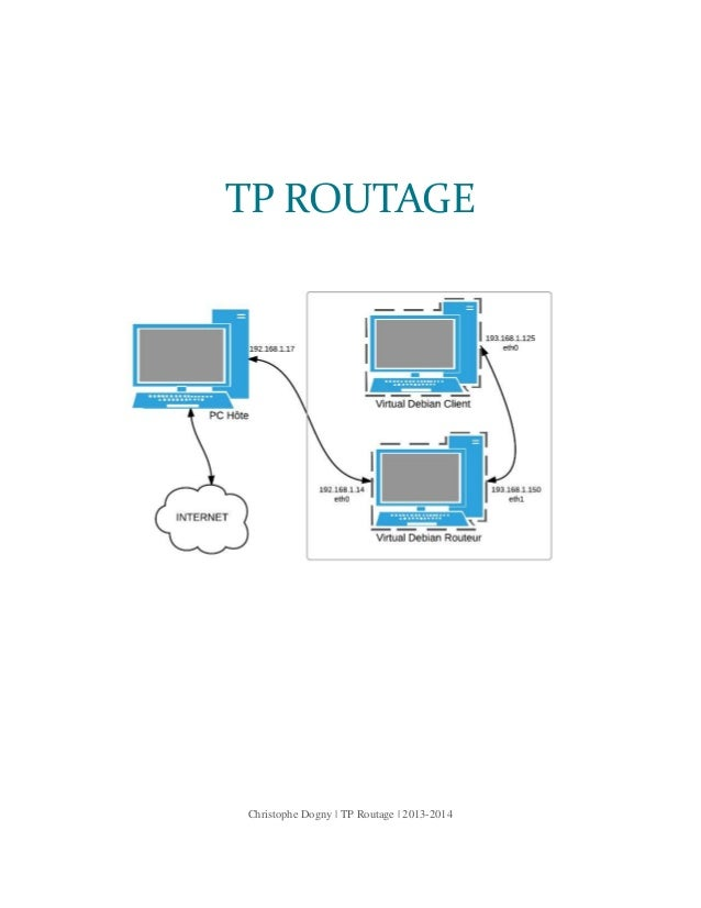 Christophe Dogny | TP Routage | 2013-2014 TP ROUTAGE