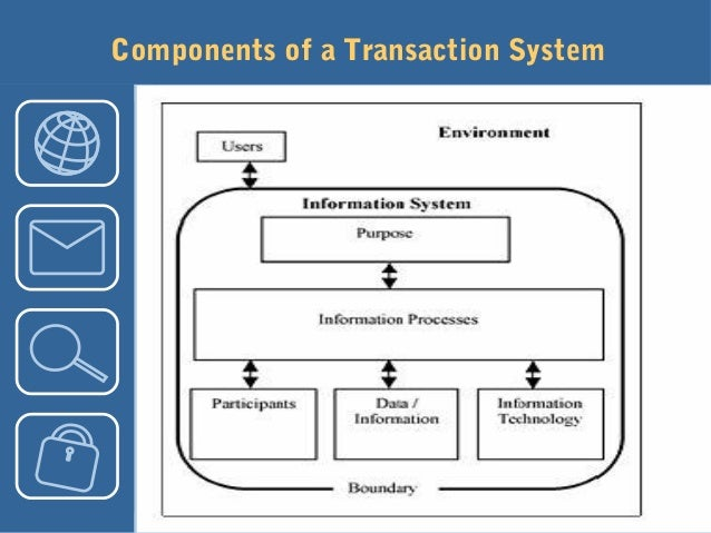 The Evolution of Transaction Processing System