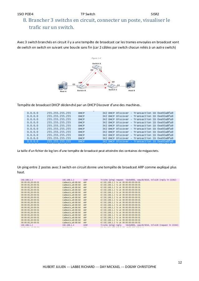 1SIO POD4 TP Switch SISR2 8. Brancher 3 switchs en circuit, connecter un poste, visualiser le trafic sur un switch. Avec 3...