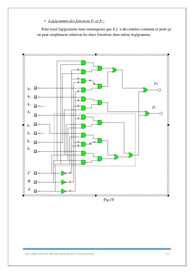 tp transcodage logique combinatoire