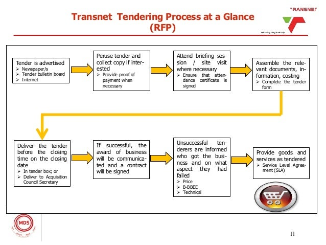 tendering process in south africa pdf