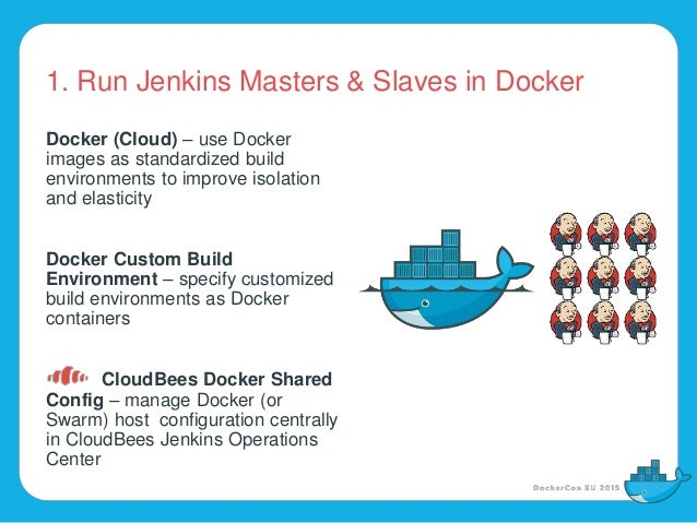 Build, Publish, Deploy and Test Docker images and containers with Jen…