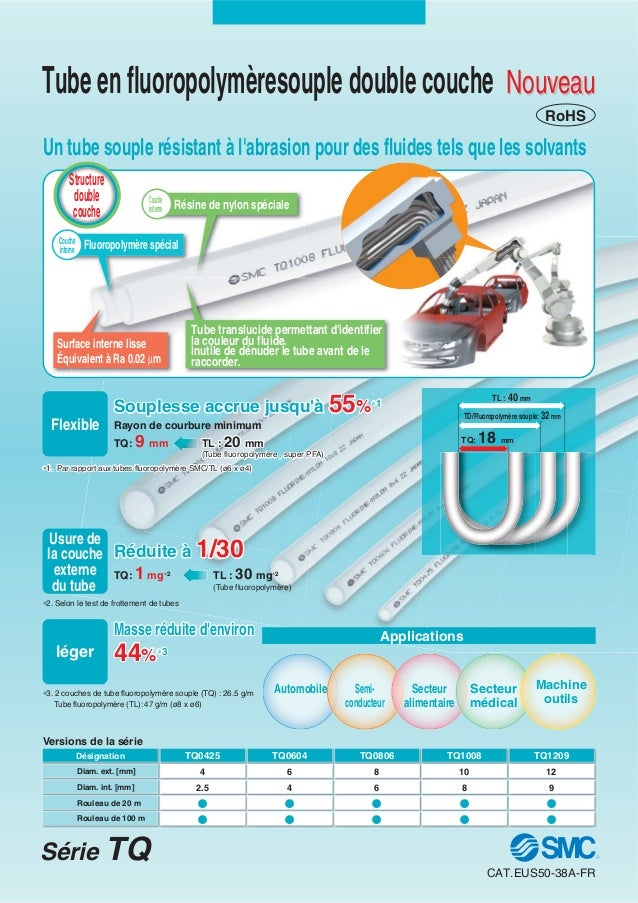 Un tube souple résistant à labrasion pour des fluides tels que les solvantsRéduite à 1/30Réduite à 1/30Souplesse accrue ju...