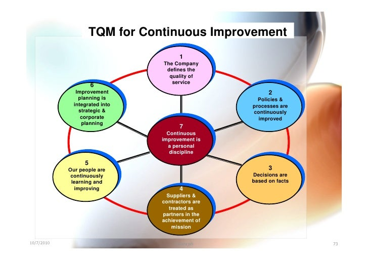 "tqm model and methodology Finally, it discusses how to instill deming's tqm method in software development  process and provides  of a system, will help to improve the ""total quality."