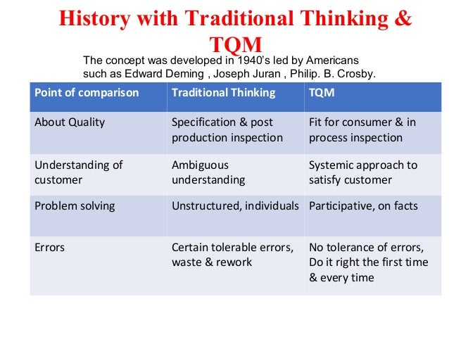 compare and contrast quality philosophies of deming and juran Quality gurus: philosophy and teachings like deming, juran believes most quality   please compare and contrast the 3 philosophers: dr w edward deming's,.