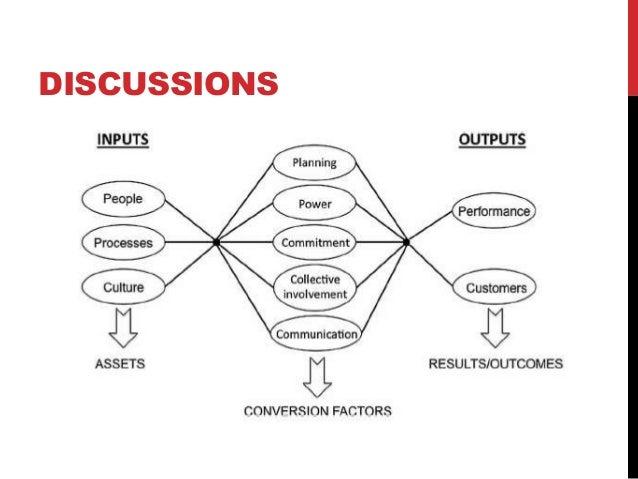 Uas manajemen kualitas dan standar mutu total quality management discussions 69 ccuart Choice Image