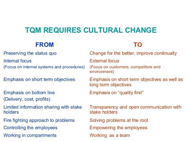 TQM REQUIRES CULTURAL CHANGE FROM TO Preserving the status quo Change for the better, improve continually Internal focus (...