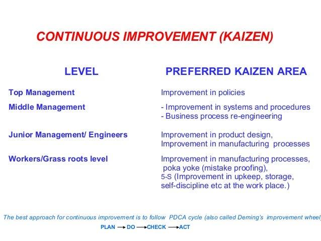 CONTINUOUS IMPROVEMENT (KAIZEN) LEVEL PREFERRED KAIZEN AREA Top Management Improvement in policies Middle Management - Imp...