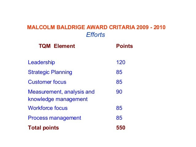 MALCOLM BALDRIGE AWARD CRITARIA 2009 - 2010 Results TQM Element Points Product outcomes 100 Customer focused outcomes 70 F...