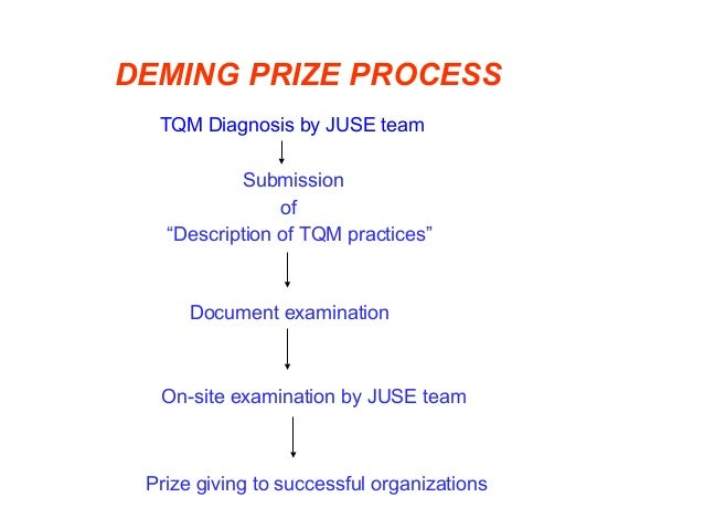 DEMING PRIZE: AREAS OF EXAMINATION DURING ON-SITE VISITS (1) BASIC CATEGORIES (i) Management policies and deployment (ii) ...