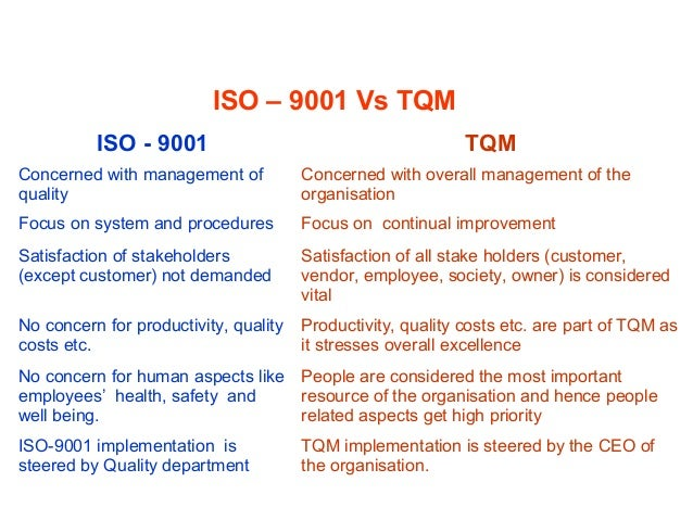 ISO – 9001 Vs TQM ISO - 9001 TQM Concerned with management of quality Concerned with overall management of the organisatio...