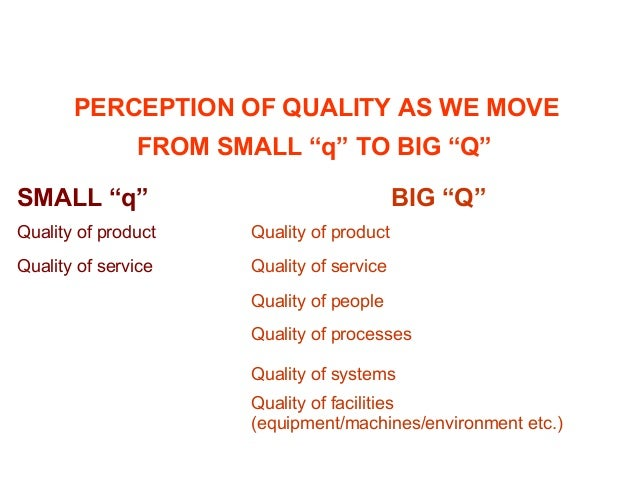 """PERCEPTION OF QUALITY AS WE MOVE FROM SMALL """"q"""" TO BIG """"Q"""" SMALL """"q"""" BIG """"Q"""" Quality of product Quality of product Quality..."""