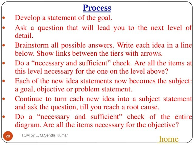 statement of the problem on tqm Chapter - iii problem statement through the previous chapter (ch h) that presented a summarized version of the matter content related to the literature on various dimensions of total quality.