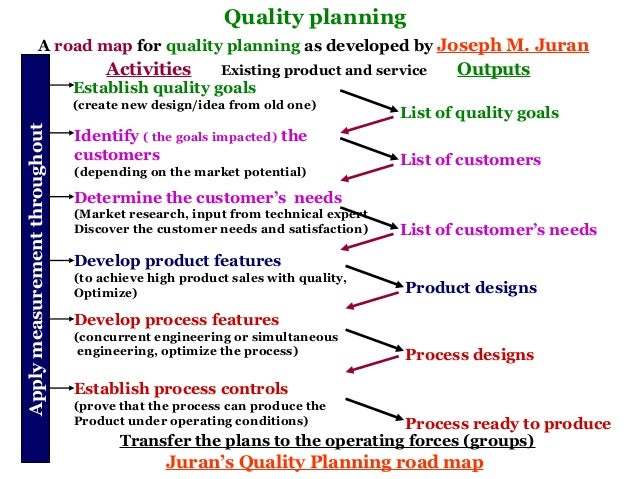juran quality trilogy case study Dr joseph m juran's quality trilogy 5 quality a case study of the integration of total quality management and the balanced scorecard juran's quality handbook juran's quality control handbook fifth edition read/download.