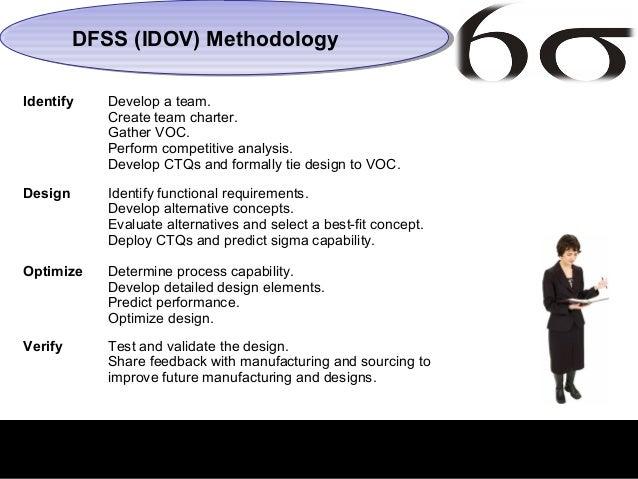 DFSS (IDOV) Methodology         DFSS (IDOV) MethodologyIdentify    Develop a team.            Create team charter.        ...