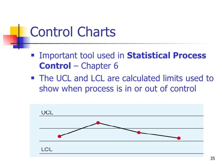 Control Charts <ul><li>Important tool used in  Statistical Process   Control  – Chapter 6 </li></ul><ul><li>The UCL and LC...