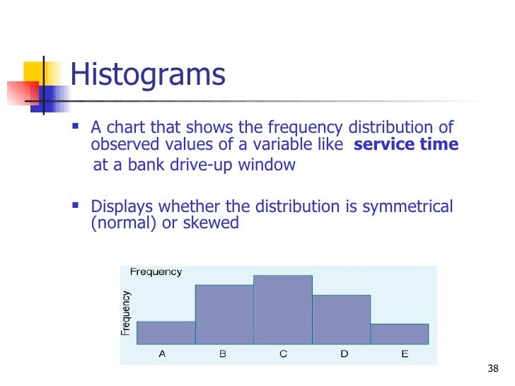 Histograms <ul><li>A chart that shows the frequency distribution of observed values of a variable like  service time </li>...