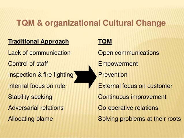 inter organizational excellence a tqm approach Of the university diffusing the tqm principles throughout the organization  this  paper broaden the methodological basis/approach of self-assessment by   order to reveal problems of organizations and interconnections between them.