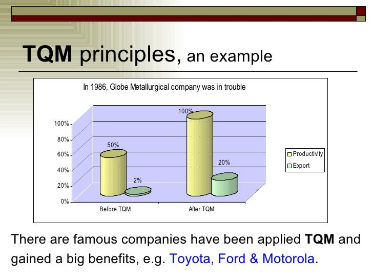 tqm toyota Cornelison1 abstract the+effectivenessof+total+quality+management+principlesin+the+printing industry+ + paigecornelison graphiccommunicationdepartment,june2013.