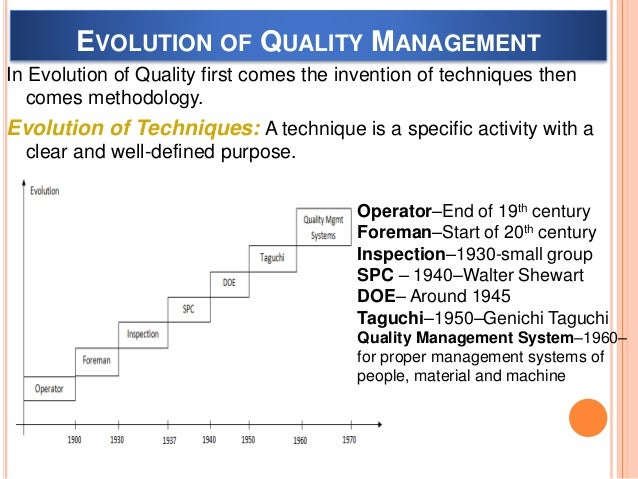total quality management reaction paper Advances in decision sciences is a peer the paper is organized an analysis of the relationship between work measurement and total quality management.