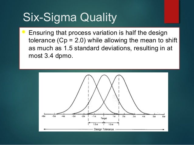 principles of six sigma The first of five guiding principles of lean six sigma is that the customer always comes first it's vital to make sure that all employees understand that customers.
