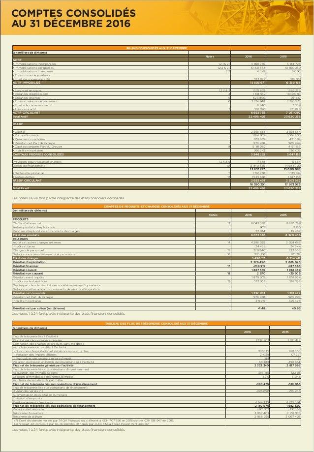 Les conditions de datation des comptes débiteurs