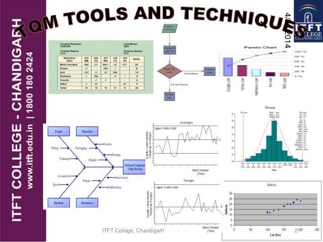 Itft Tqm Tool Kit