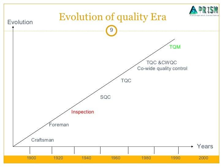 evolution of quality Marshall dj, lawton rj, monro k, paul na (2018) biochemical evolution in  response to intensive harvesting in algae: evolution of quality and.