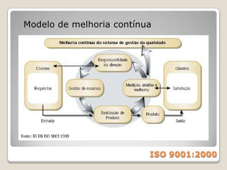 """O que é um sistema de gestão da qualidade?<br />Sistema de gestão de negócio de """"bom senso"""", documentado, que pode ser apl..."""