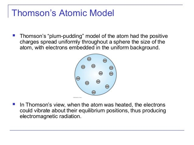chapter 4 structure of the atom Chapter 4 structure of the atom in the present first part of the paper the mechanism of the binding of electrons by a positive nucleus is discussed in relation to .