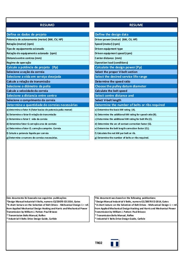 RESUMO RESUME Defina os dados de projeto Define the design data Potencia de acionamento (motor) (kW, CV, HP) Driver power ...
