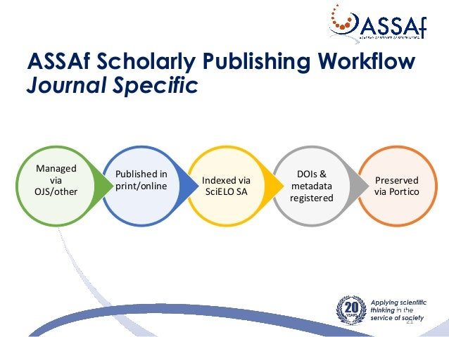 scholarly journal publishing in south africa African journals online (ajol) is the world's largest online library of peer-reviewed, african-published scholarly journals historically, scholarly information has flowed from north to.