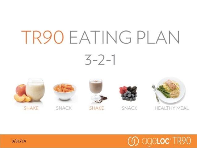 Latest Diet Trends: Vegan, Paleo, Raw Foodies, & Now, TR90?