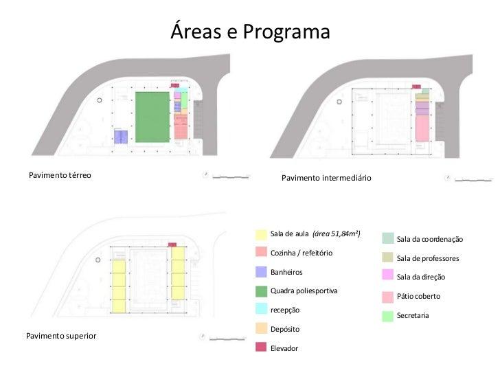 Áreas e ProgramaPavimento térreo                 Pavimento intermediário                              Sala de aula (área 5...