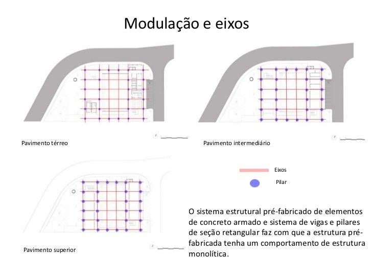 Modulação e eixosPavimento térreo                Pavimento intermediário                                                  ...