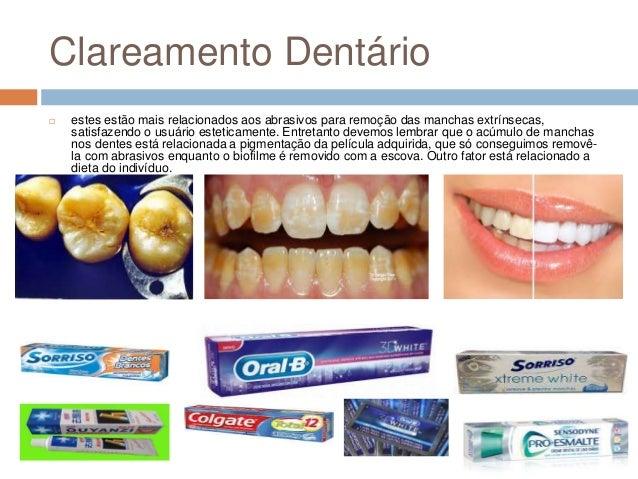 Trabalho E Pesquisa Sobre Pasta De Dentes E Enxaguante Bucal