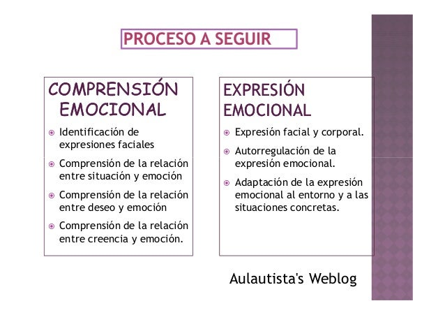 Trabajar emociones en tea Slide 2
