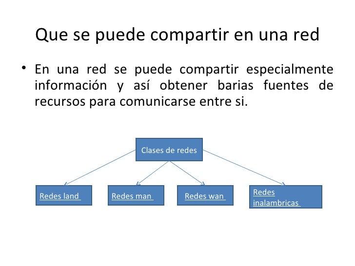 Que se puede compartir en una red <ul><li>En una red se puede compartir especialmente información y así obtener barias fue...