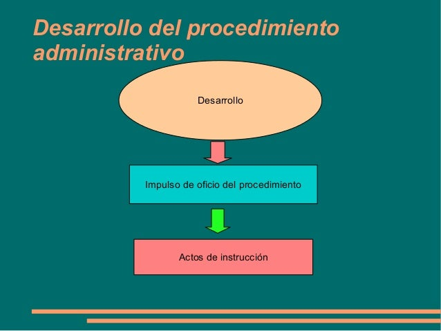 Desarrollo del procedimientoadministrativo                     Desarrollo          Impulso de oficio del procedimiento    ...