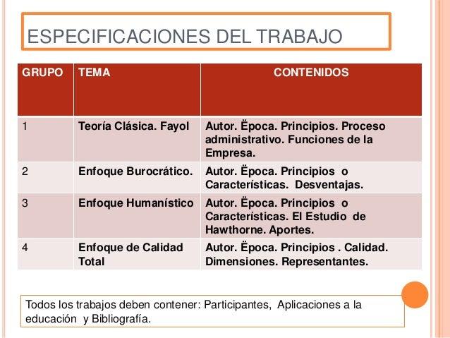 Trabajo de indagación y exposición grupal (tieg Slide 3