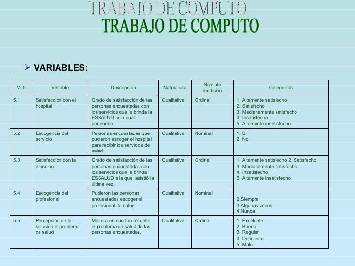 TRABAJO DE COMPUTO <ul><li>VARIABLES:  </li></ul>1. Excelente 2. Bueno 3. Regular  4. Deficiente 5. Malo  Ordinal    Cuali...