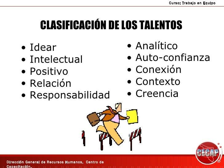 CLASIFICACIÓN DE LOS TALENTOS <ul><li>Idear </li></ul><ul><li>Intelectual </li></ul><ul><li>Positivo </li></ul><ul><li>Rel...