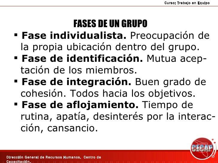<ul><li>FASES DE UN GRUPO </li></ul><ul><li>Fase individualista.  Preocupación de  </li></ul><ul><li>la propia ubicación d...