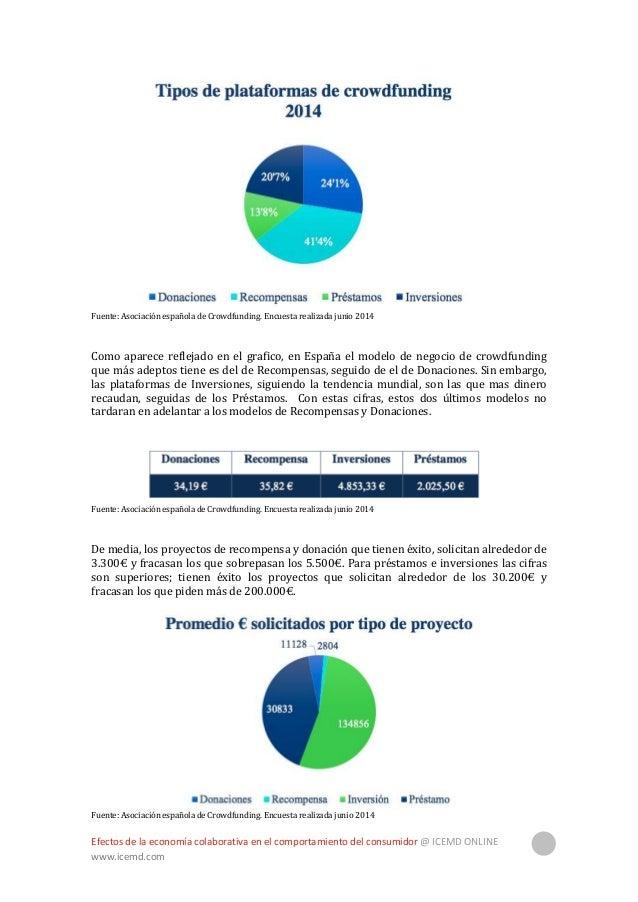 Efectos de la economía colaborativa en el comportamiento del consumidor @ ICEMD ONLINE www.icemd.com 17 Según datos de inf...
