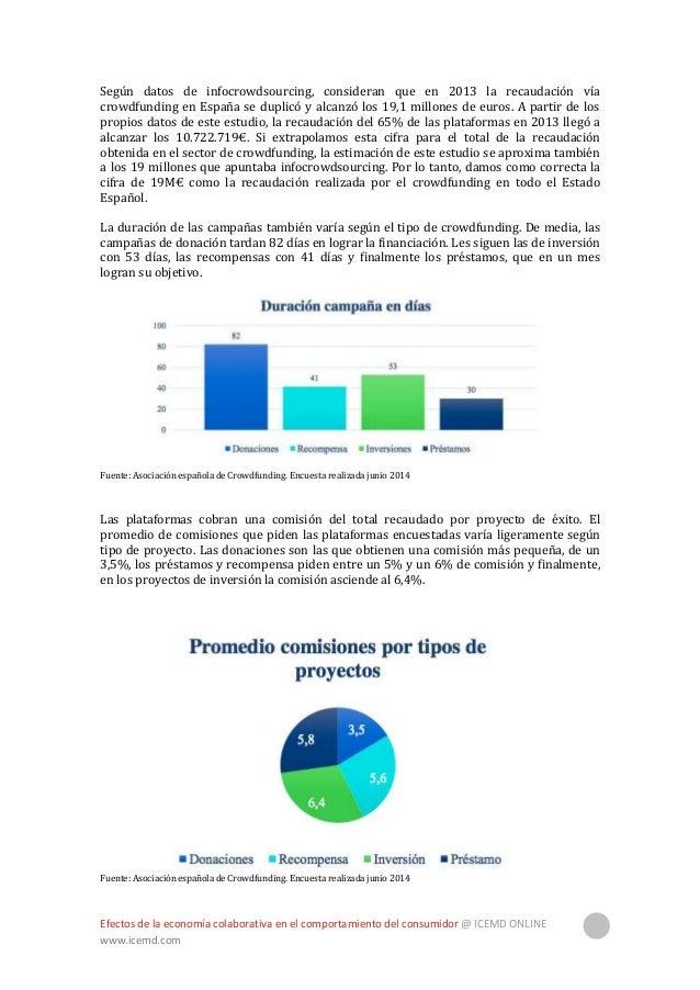 Efectos de la economía colaborativa en el comportamiento del consumidor @ ICEMD ONLINE www.icemd.com 18 Es interesante ana...