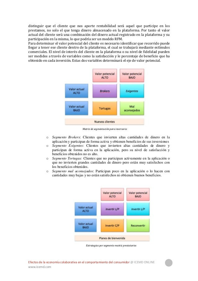 Efectos de la economía colaborativa en el comportamiento del consumidor @ ICEMD ONLINE www.icemd.com 33 o Segmento brokers...