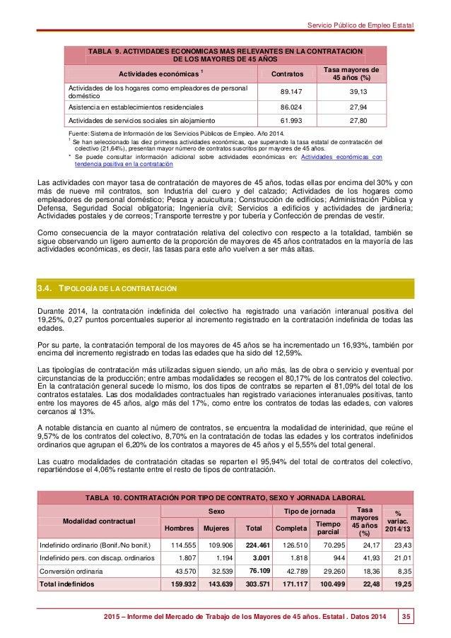 Informe Del Mercado De Trabajo De Los Mayores De 45 A Os