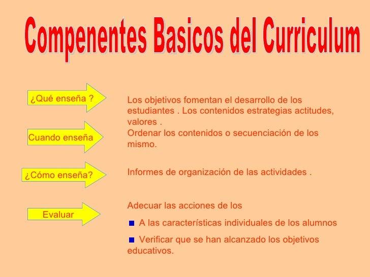 Compenentes Basicos del Curriculum  ¿Qué enseña ? Cuando enseña ¿Cómo enseña? <ul><li>Los objetivos fomentan el desarrollo...