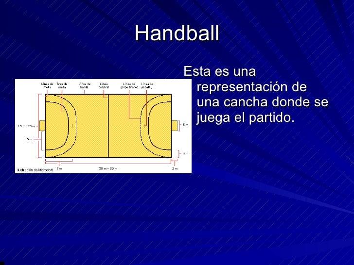 Handball <ul><li>Esta es una representación de una cancha donde se juega el partido.  </li></ul>