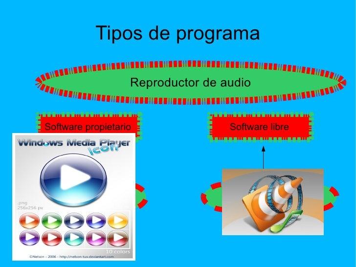 Tipos de programa Windows Media Player VLC Player